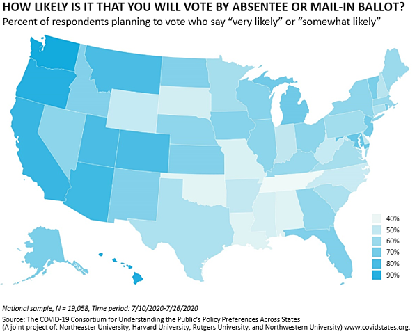 How Likely is it Absentee or Mail-in Ballot