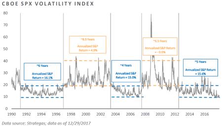 MC07-Volatility Index.png
