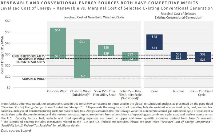 FEG Insight - Energy Transition_chart1