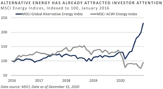 FEG Insight - Energy Transition_chart2