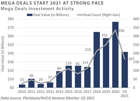 1Q 2021 FEG PCQ_chart2