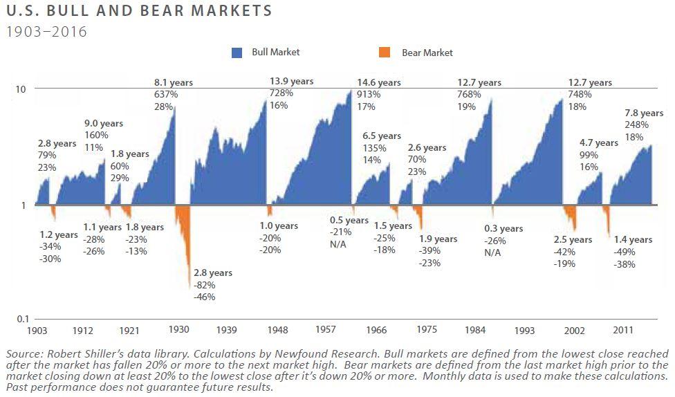 first-quarter-2017-market-commentary-1.jpg