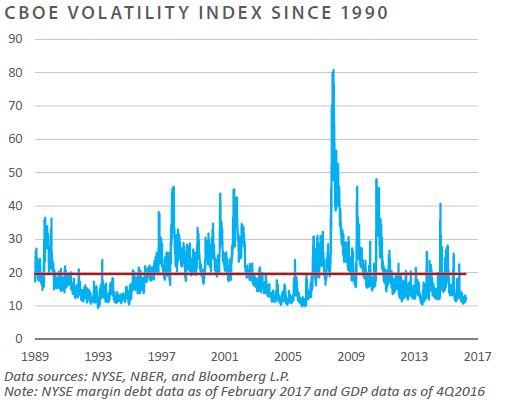 first-quarter-2017-market-commentary-2.jpg