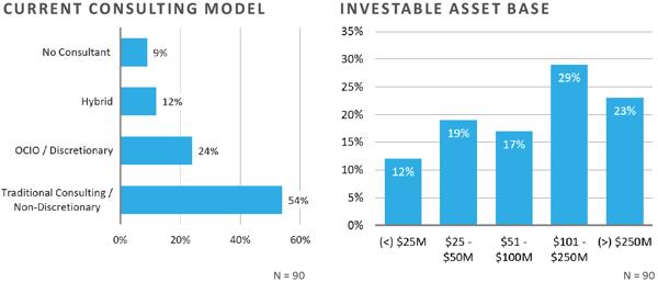 FEG-2020-CF-Survey-Executive-Summary-chart-1and2