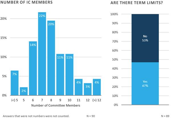 FEG-2020-CF-Survey-Executive-Summary-chart-22and23