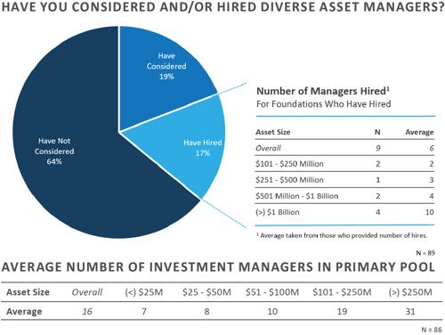 FEG-2020-CF-Survey-Executive-Summary-chart-8and9