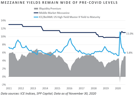 Low_Yield_Waters_chart5-new