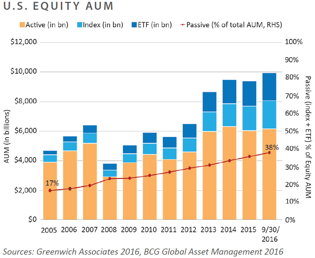 US-Equity-AUM-MC02.png