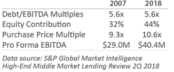 Lower Middle Market Fundamentals