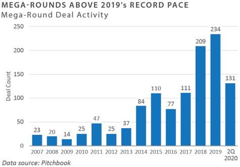 FEG-2Q-2020_PCQ-chart-8