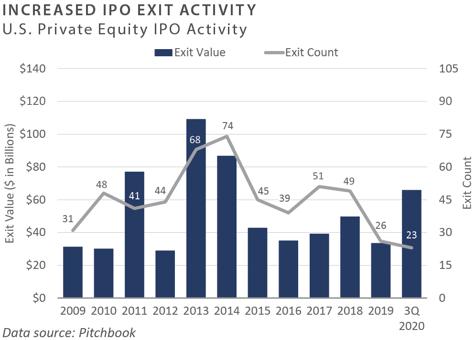 FEG-3Q-2020_PCQ-chart-6