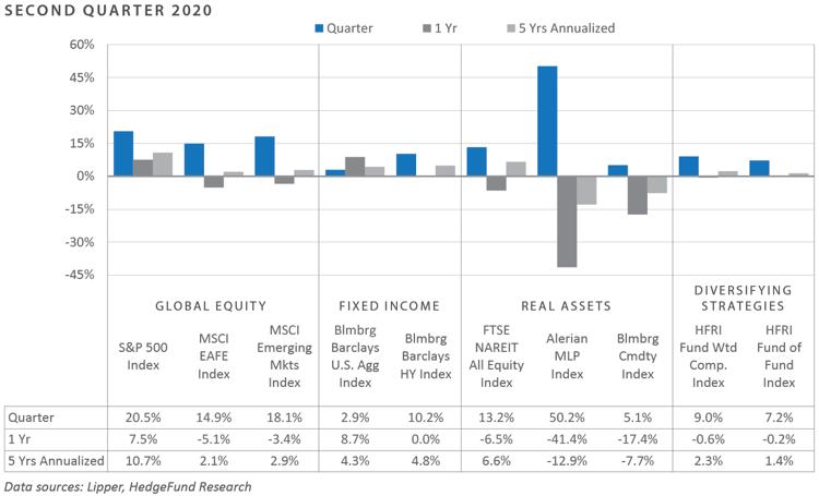 2Q-2020-FEG-RR-chart-3