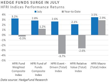 July-2020-FEG-RR-chart-12