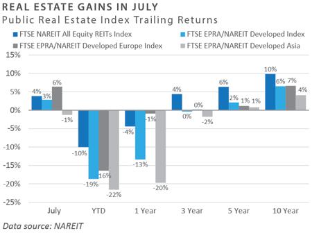 July-2020-FEG-RR-chart-9