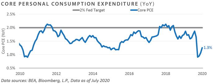 Aug-2020-FEG-RR-chart-1